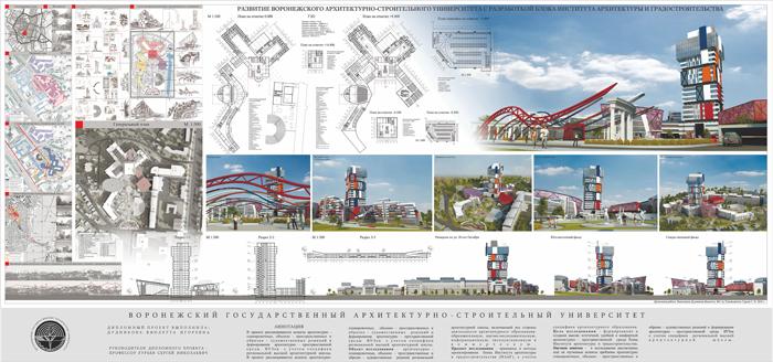 Воронеж дизайн университет